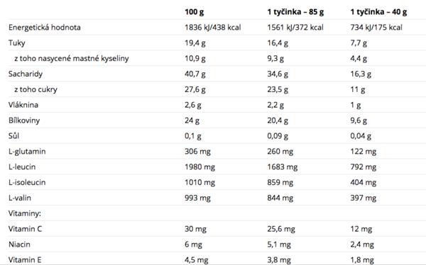 Nutrend Excelent Protein Bar Čokoláda S Oříšky 40g - 2